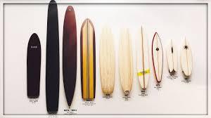 Sörfün Tarihçesi
