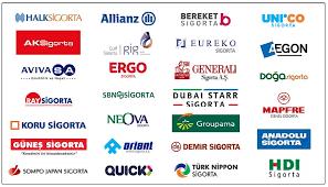 Türkiye' de faaliyette bulunan Sigorta Şirketleri