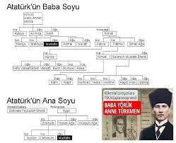 Atatürk soy ağacı ve anne tarafı