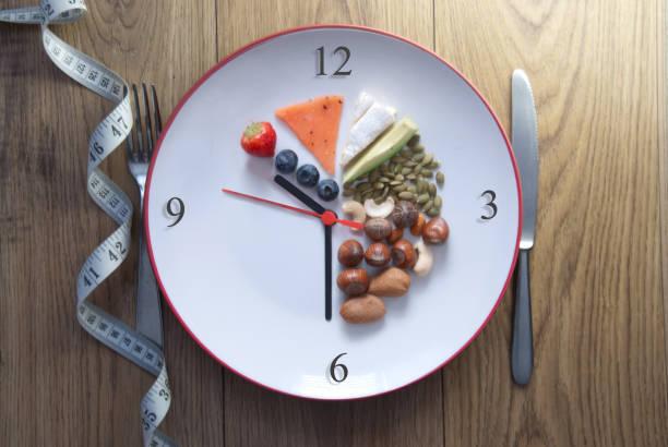 Gün boyu yeme alışkanlığımız