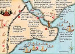 İstanbul fethi nasıl yapıldı