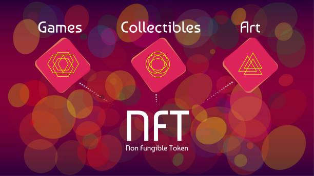 NFT türleri