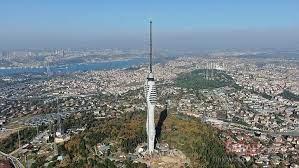 Çamlıca kulesi Küçük Çamlıca Tepesindedir