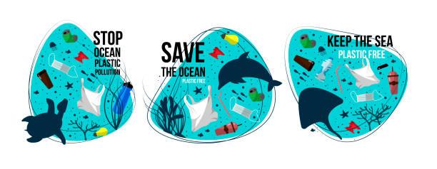 Dünya okyanuslar günü ve belirlenen temaları