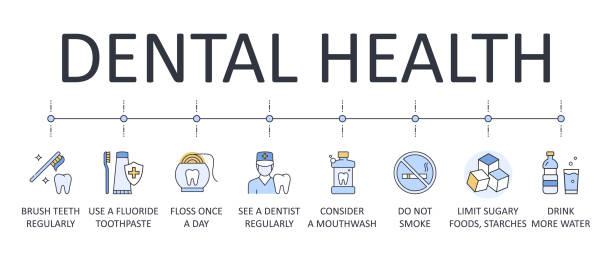 Diş ve Ağız sağlığınız için