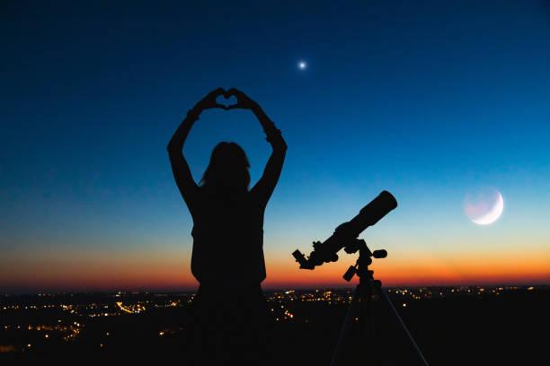 Astroloji ve Astrolog